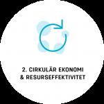 LFM30 AG2: Cirkulär ekonomi och resurseffektivitet