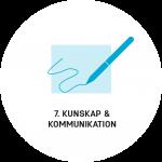 LFM30 AG7: Kunskap och kommunikation